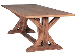 Tafel model Cross